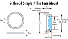 10mm Diameter, S-Mount Thin Lens Mount