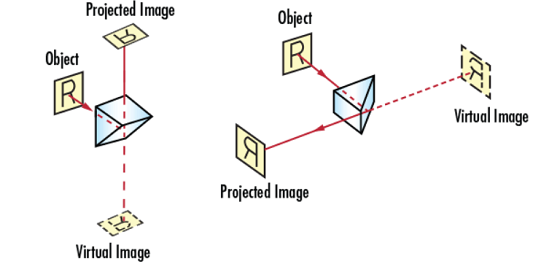 Optical Prism Application Examples